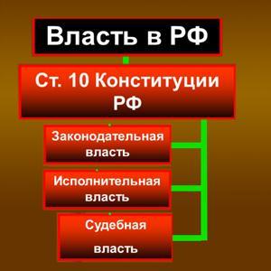 Органы власти Павловского Посада
