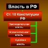 Органы власти в Павловском Посаде